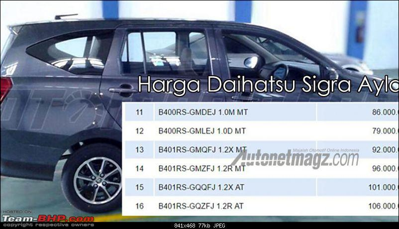 Toyota Calya - New low cost MPV spied in Indonesia-daihatsusigrapricesleakedimage.jpg