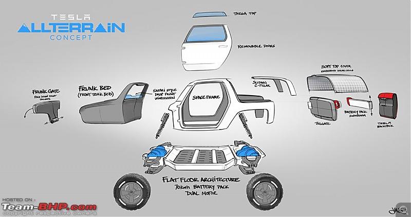 Tesla pick-up truck plans confirmed-1.jpg