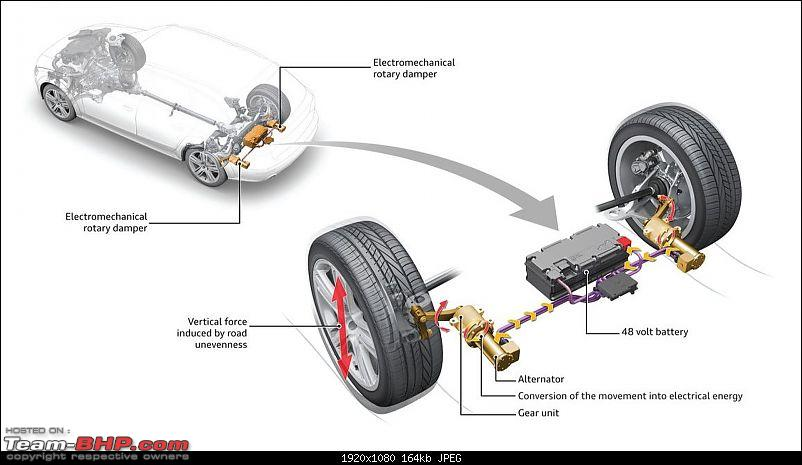 "Audi reveals power-generating ""eROT"" suspension system!-audierotsuspension.jpg"