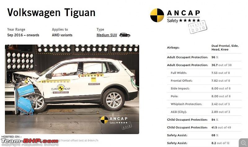 All-new Volkswagen Tiguan spied undisguised-capture.jpg