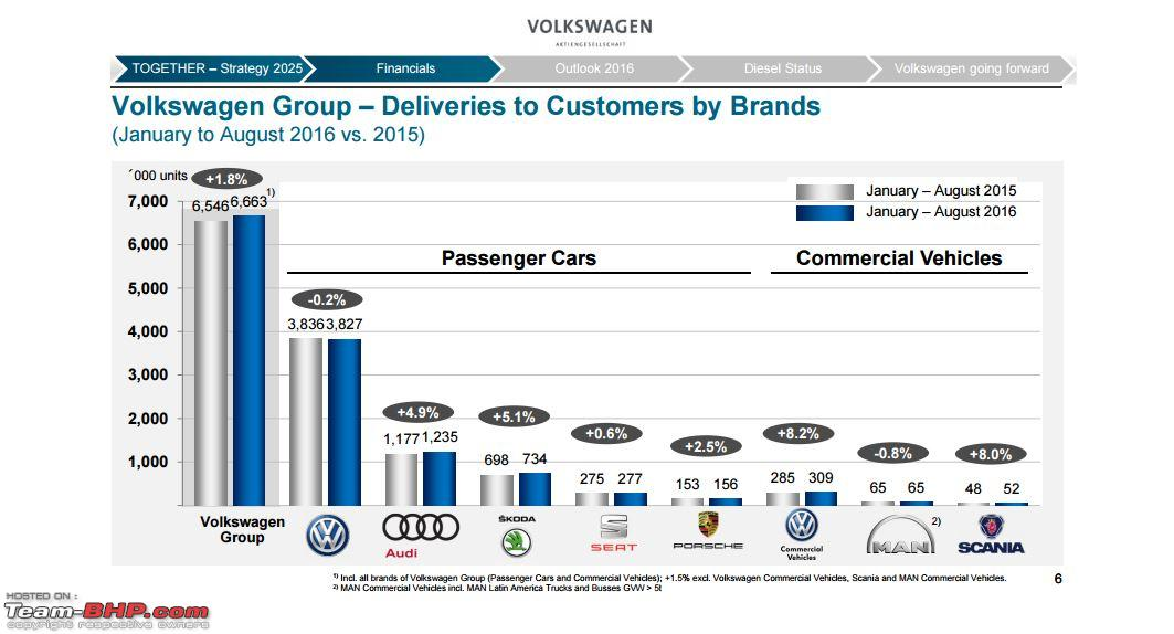 The Worldwide Automotive Industry: Sales, Trends, Top Sellers ...