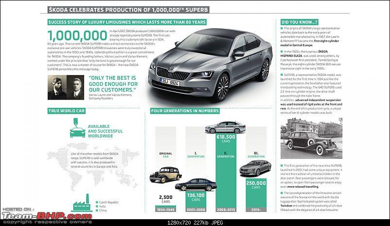 Skoda rolls out 10,00,000th Superb!-skodasuperb.jpg