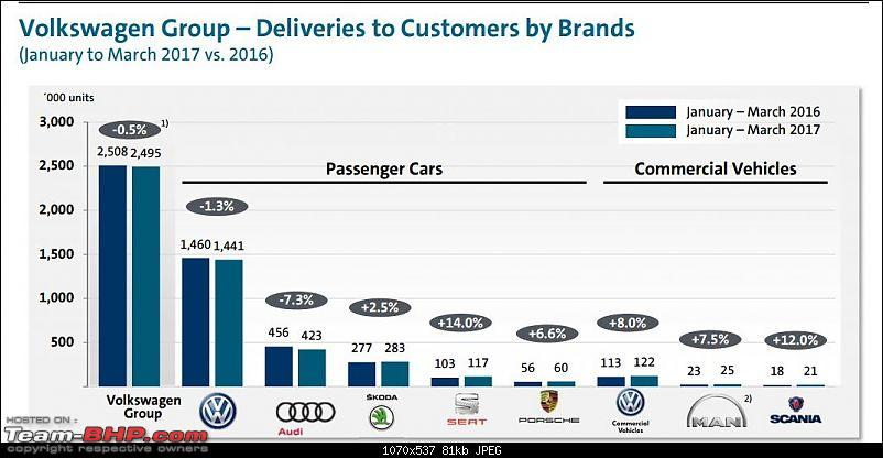 The Worldwide Automotive Industry: Sales, Trends, Top Sellers & Challenges-2.jpg