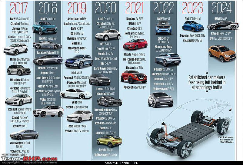 The Electric Vehicle (EV) Landscape - A Deep Dive-chindanewsa733.jpg