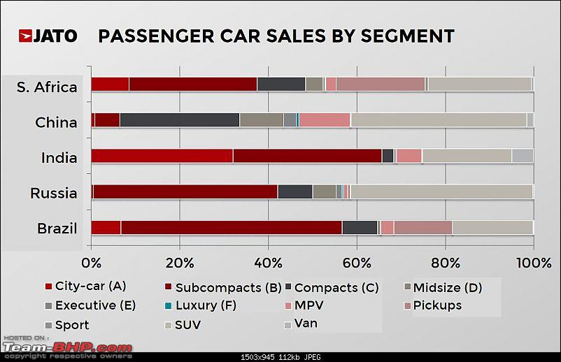 The Worldwide Automotive Industry: Sales, Trends, Top Sellers & Challenges-dmvyqrzx0aaqap7.jpg