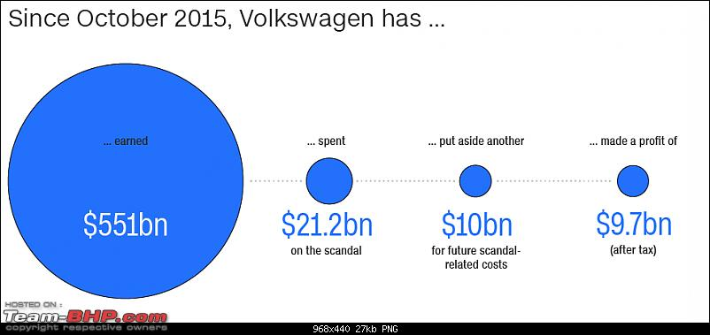 USA: Mercedes being probed for cheating in diesel emission tests-vwcap.png