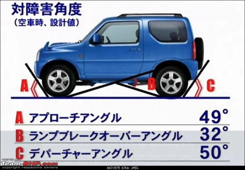 New Suzuki Jimny in 2018-jim1.jpg