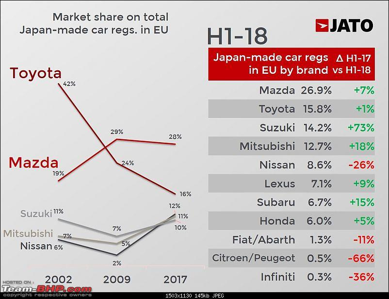 The Worldwide Automotive Industry: Sales, Trends, Top Sellers & Challenges-1-2.jpg