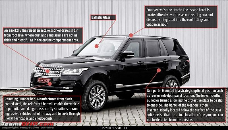 Bullet-proof Cars : All you need to know-1416106543917_image_galleryimage_stoof_sexed_up_range_rove.jpg