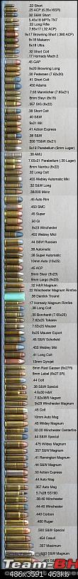 Bullet-proof Cars : All you need to know-yhav8k53b5b31.jpg