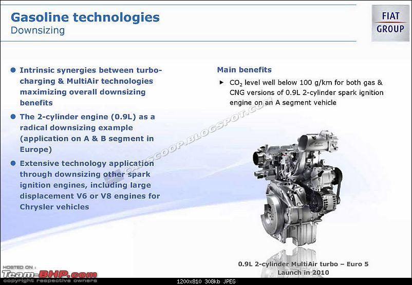First look: Fiat's new 0.9L 2 cylinder multiair turbo gasoline motor-fiat500twins2.jpg