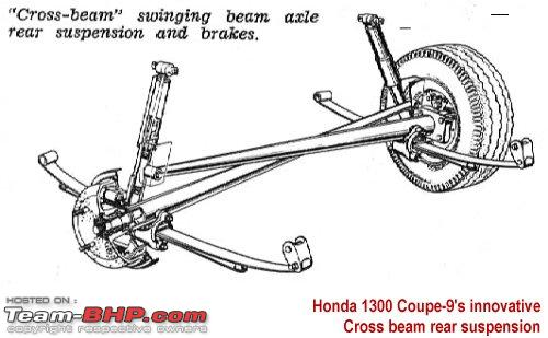 Name:  1971HondaCoupe9rearsusp.jpg