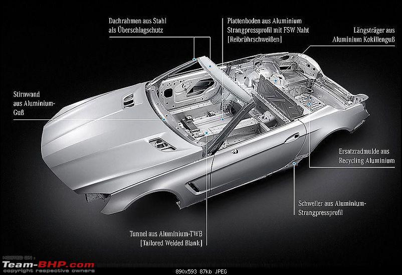 2012 Merc SL Class - Spy Pics and Initial Details Emerge-8916351071807397375.jpg