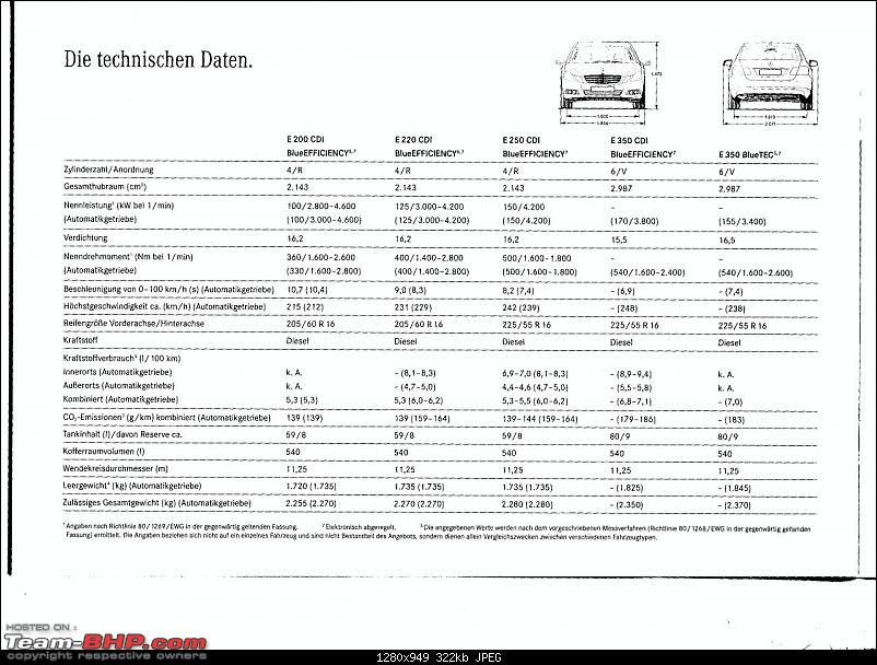 W212 Mercedes-Benz E Class. EDIT : Brochure leaked on Pg. 5-tbhpnewebroc5a.jpg