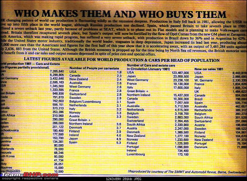 How The British Car Industry Lost Out?-picture-203.jpg