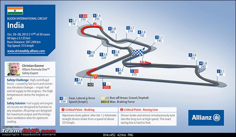 2012 F1 - Indian Grand Prix -Buddh International Circuit-12allianz_f1_17_india_e_72dpi_rgb.png_843180934.png