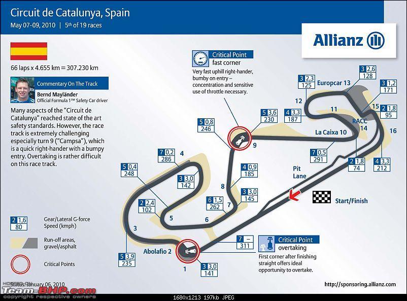 2013 F1- Spanish Grand Prix-circuitdecatalunya2010.jpg