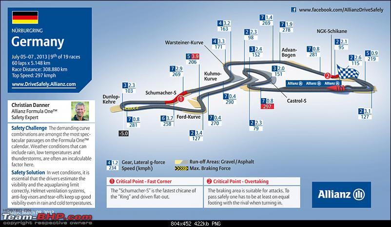 2013 F1 - German Grand Prix @ Nürburgring-09_germany_e_72dpi.png_843180934.png