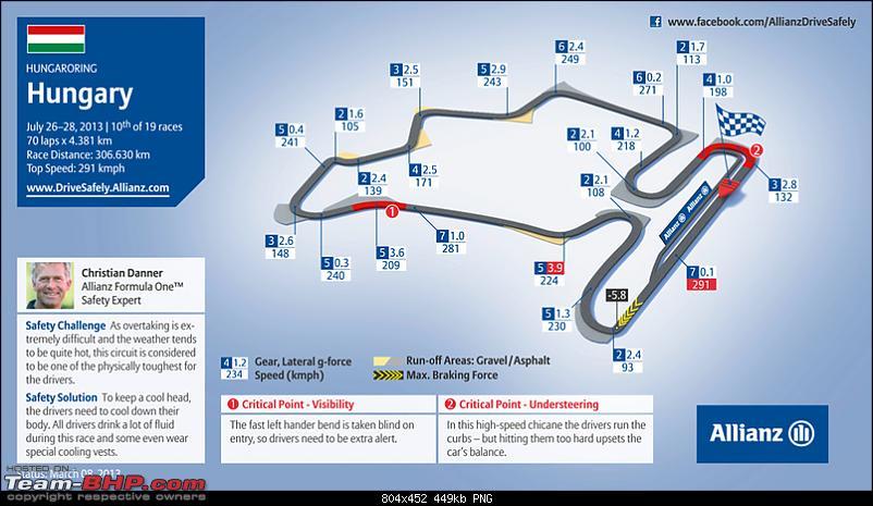 2013 F1 - MAGYAR NAGYDÍJ @ Hungary-10_hungary_e_72dpi.png_843180934.png