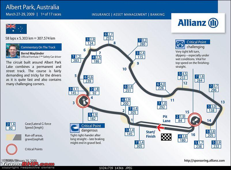 F1-2009...All your Discussions here....!-albertparkmelbournecircuit2009.jpg