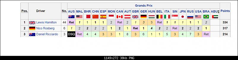 2014 Abu Dhabi GP - Yas Marina Circuit - Season Finale-capture3.png