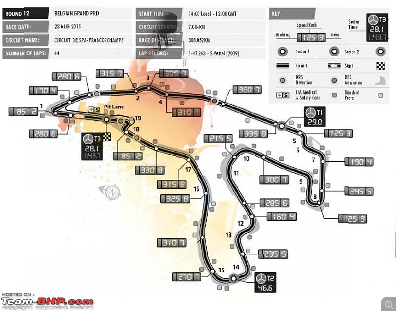 2015 Formula 1 Belgium GP : Spa-Francorchamps-track-details.png