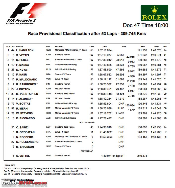 Name:  provisional classification.png Views: 2175 Size:  141.2 KB