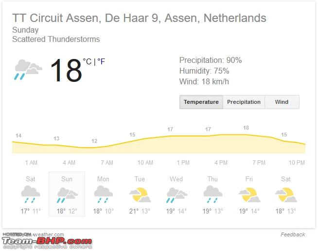 Name:  Assen Weather Forecast 26 June 2016.jpg