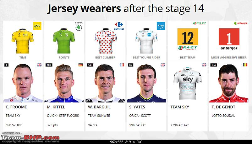 Tour de France 2017 - The biggest cycling event of the year-jersey.png