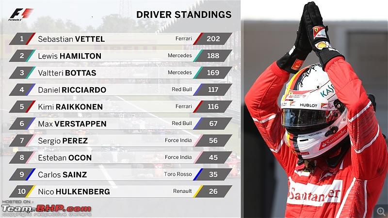 2017 Formula 1 Hungarian GP - Hungaroring-drivers.jpg