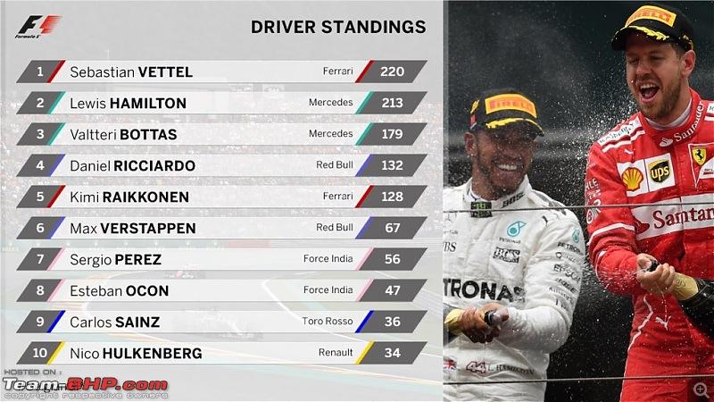 Formula 1 - 2017 Belgian GP-drivers.jpg