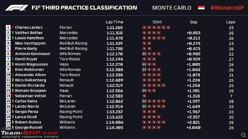 Formula 1 : Grand Prix De Monaco 2019-d7agzurx4agigid.jpeg