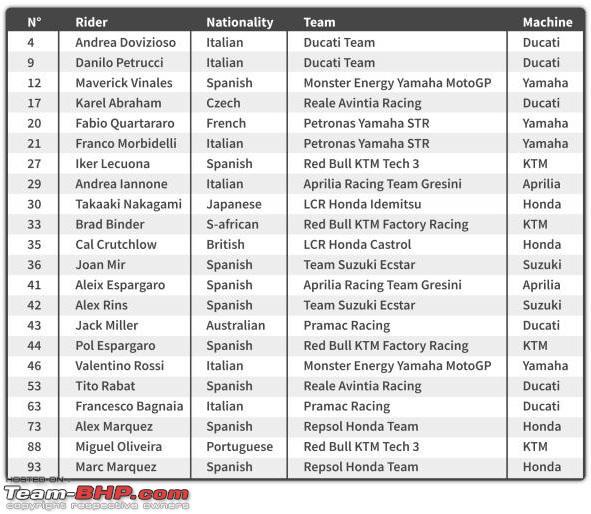 The 2020 Motogp Championship Thread Team Bhp