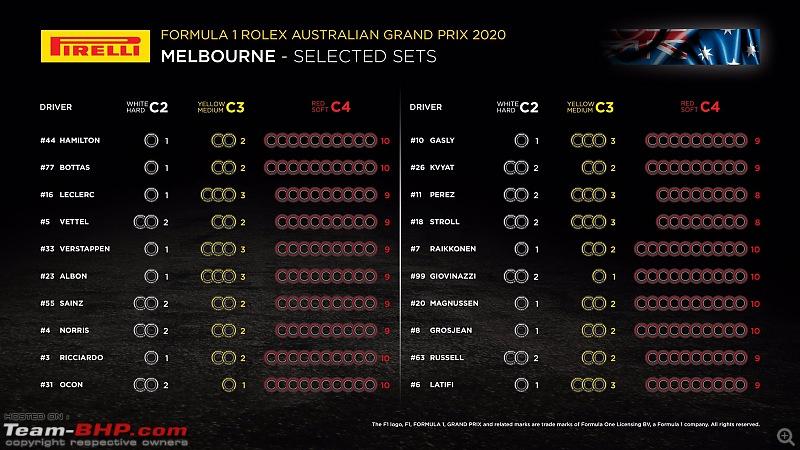 The Formula 1 2020 Calendar - 22 races & 7 back to back race weekends!-esljaxwxyaaorqw.jpeg