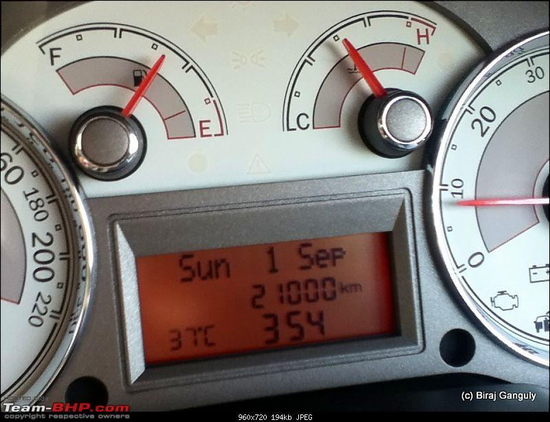 All Hail Crusoe! Fiat Linea T-Jet+ : Six years and 52,000 kms done-1odo.jpg