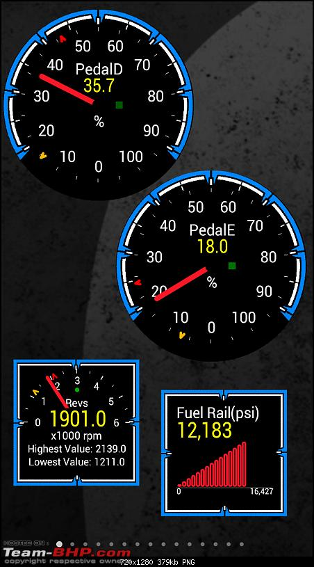 The story of a Blue Streak a.k.a Maruti Swift ZDi (Torque Blue). 1,20,000 km up & now sold-acc-pedal-80-kmph.png