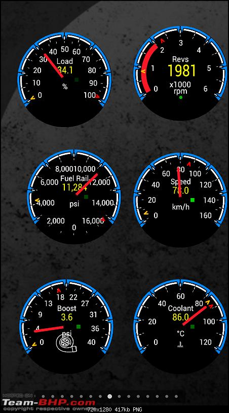 The story of a Blue Streak a.k.a Maruti Swift ZDi (Torque Blue). EDIT: 1,20,000 km up!-80-kmph-1.png