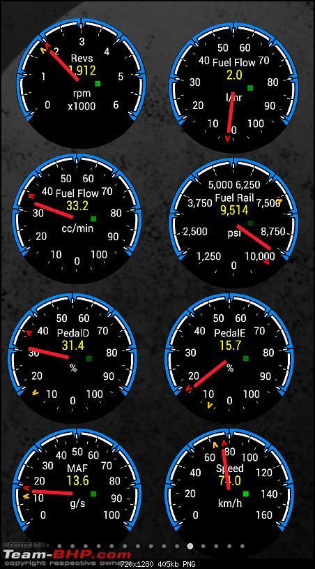 The story of a Blue Streak a.k.a Maruti Swift ZDi (Torque Blue). 1,20,000 km up & now sold-80-kmph-3.png