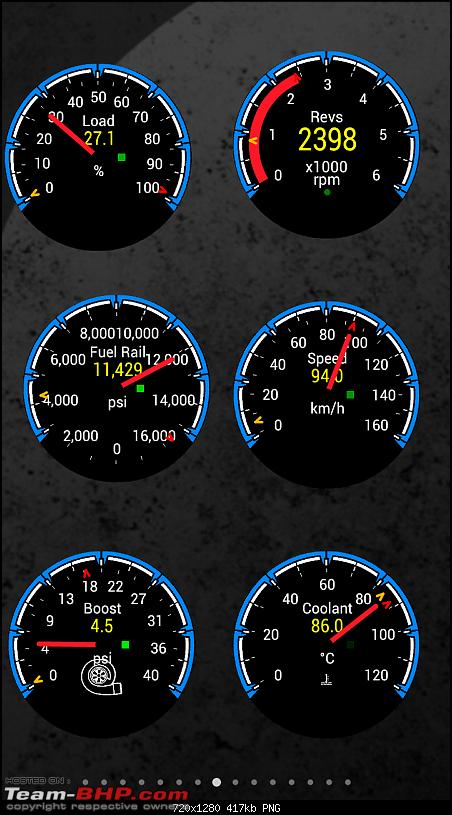The story of a Blue Streak a.k.a Maruti Swift ZDi (Torque Blue). EDIT: 1,20,000 km up!-100-kmph.png