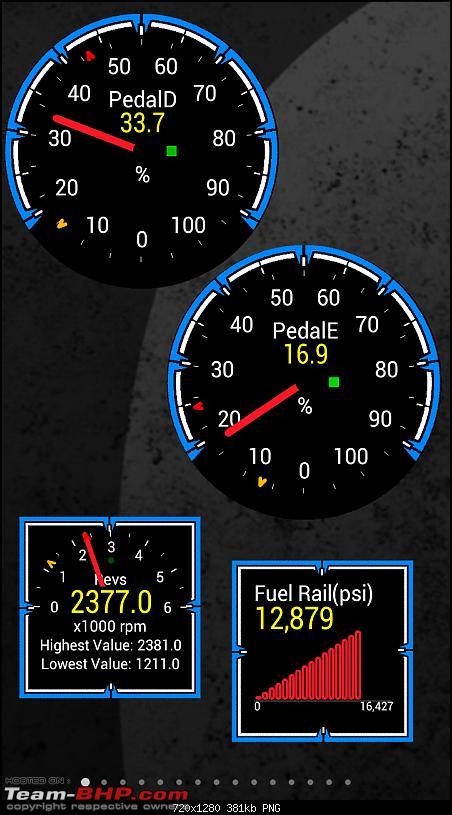 The story of a Blue Streak a.k.a Maruti Swift ZDi (Torque Blue). EDIT: 1,00,000 km up!-100-kmph-4.png