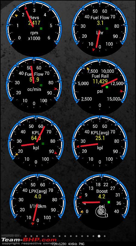 The story of a Blue Streak a.k.a Maruti Swift ZDi (Torque Blue). EDIT: 1,11,111 km up!-100-kmph-5.png