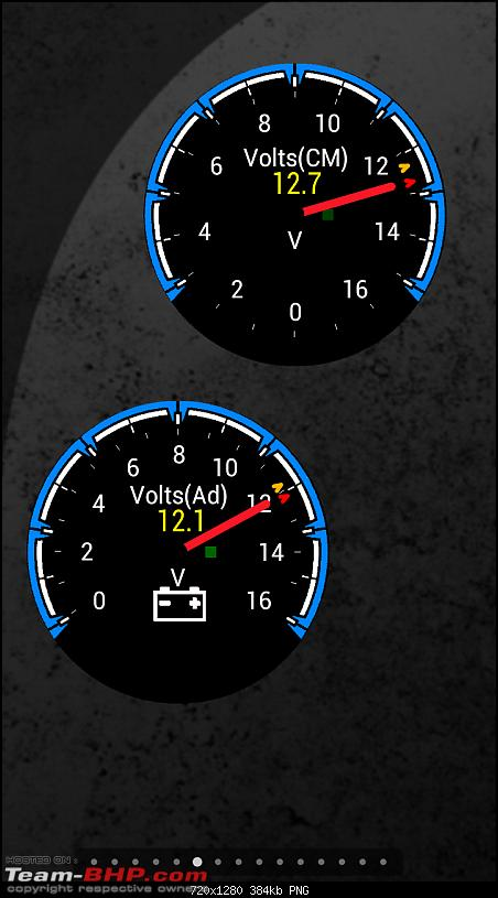 The story of a Blue Streak a.k.a Maruti Swift ZDi (Torque Blue). EDIT: 1,00,000 km up!-just-ignition.png