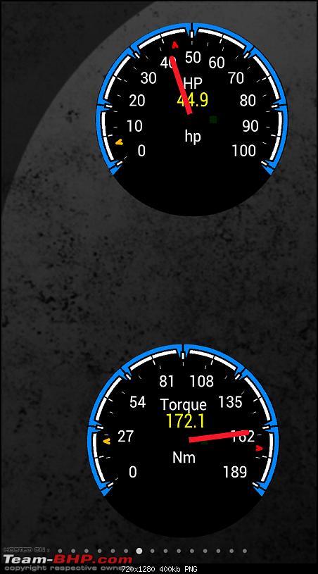 The story of a Blue Streak a.k.a Maruti Swift ZDi (Torque Blue). EDIT: 1,00,000 km up!-hp-nm.png