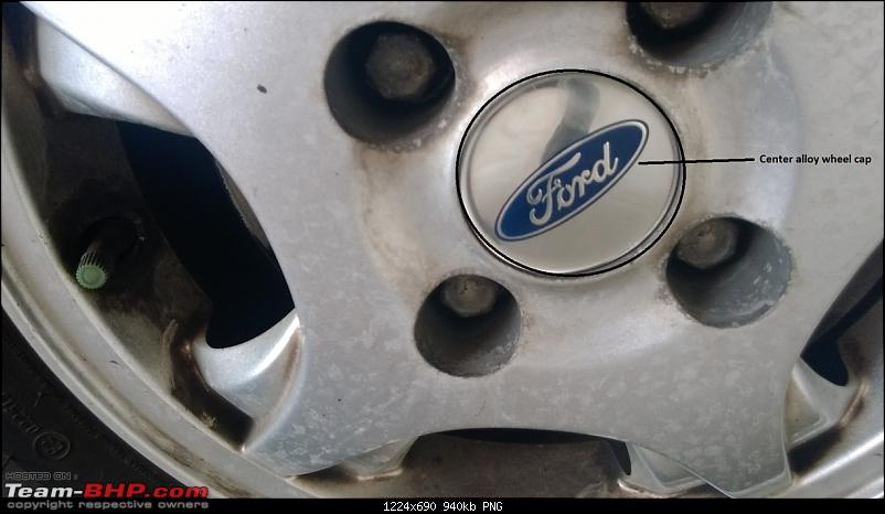 11 years with the Ford Fiesta 1.6 SXI-1390462709_tmp_wheelcapfiesta.png