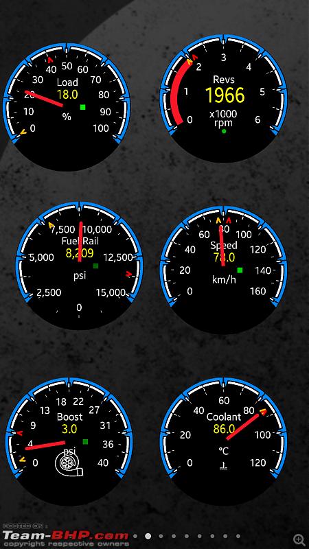 The story of a Blue Streak a.k.a Maruti Swift ZDi (Torque Blue). EDIT: 1,00,000 km up!-screenshot_20140609055846.png