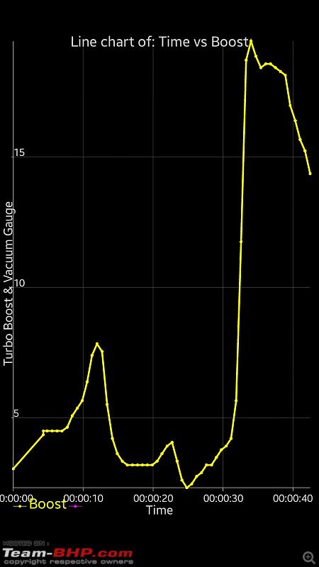 The story of a Blue Streak a.k.a Maruti Swift ZDi (Torque Blue). EDIT: 1,20,000 km up!-screenshot_20140609063655.png