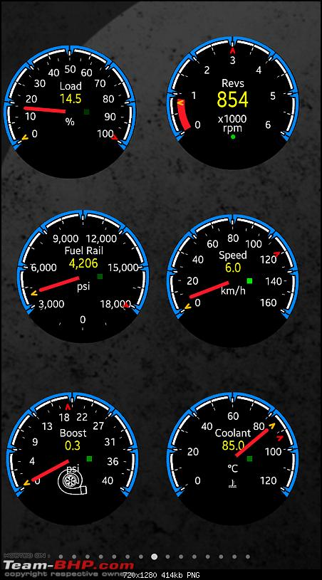 The story of a Blue Streak a.k.a Maruti Swift ZDi (Torque Blue). 1,20,000 km up & now sold-1.png