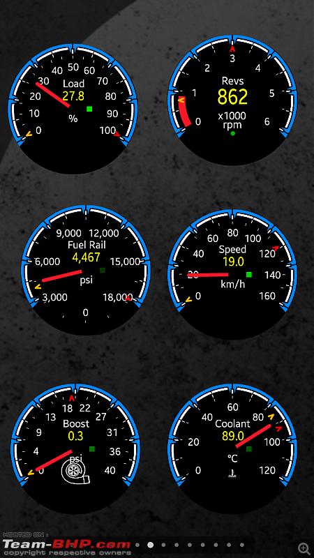 The story of a Blue Streak a.k.a Maruti Swift ZDi (Torque Blue). EDIT: 1,00,000 km up!-3.png
