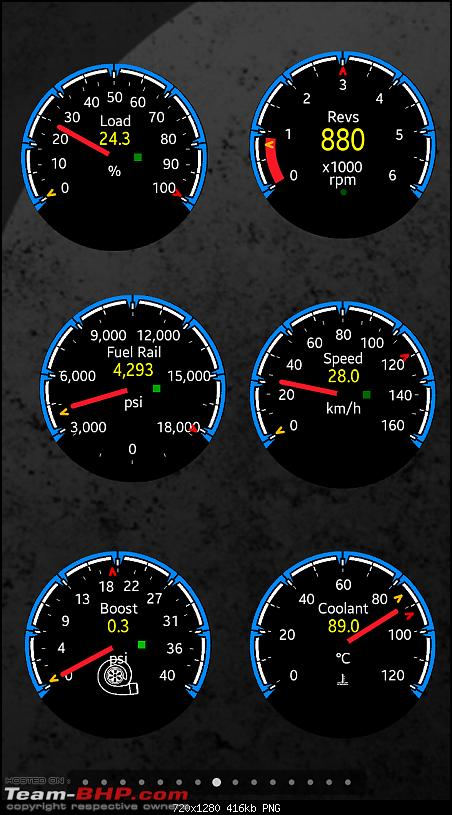The story of a Blue Streak a.k.a Maruti Swift ZDi (Torque Blue). 1,20,000 km up & now sold-4.png
