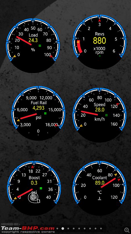 The story of a Blue Streak a.k.a Maruti Swift ZDi (Torque Blue). EDIT: 90,000 kms up-4.png
